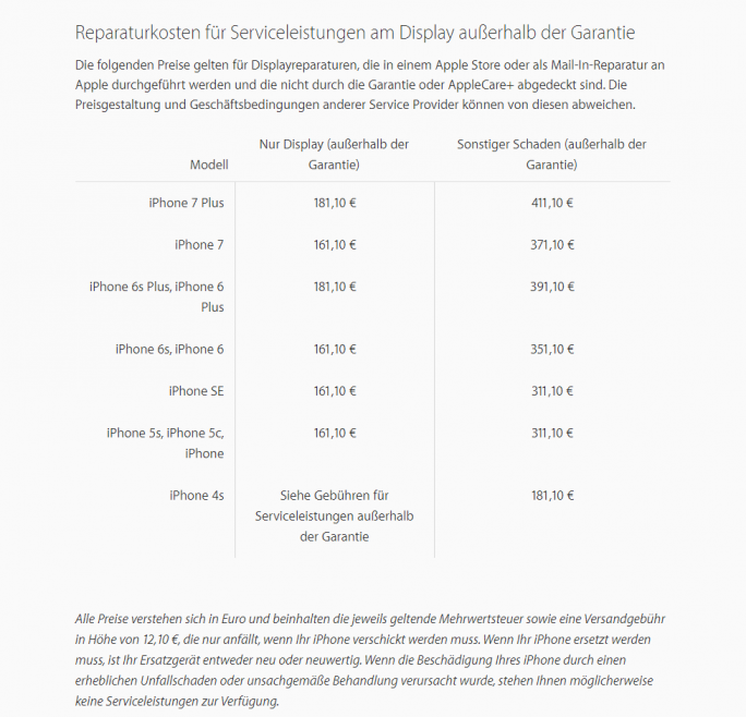 Apple-Reparaturkosten (Screenshot: ZDNet.de)