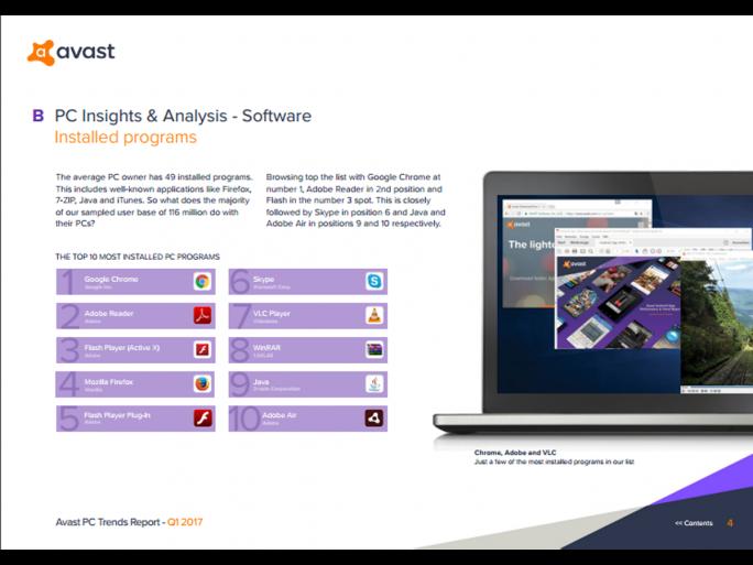 Die zehn am häufigsten installierten Programme laut Avast PC Trends Report Q1 2017 (Screenshot: ZDNet)