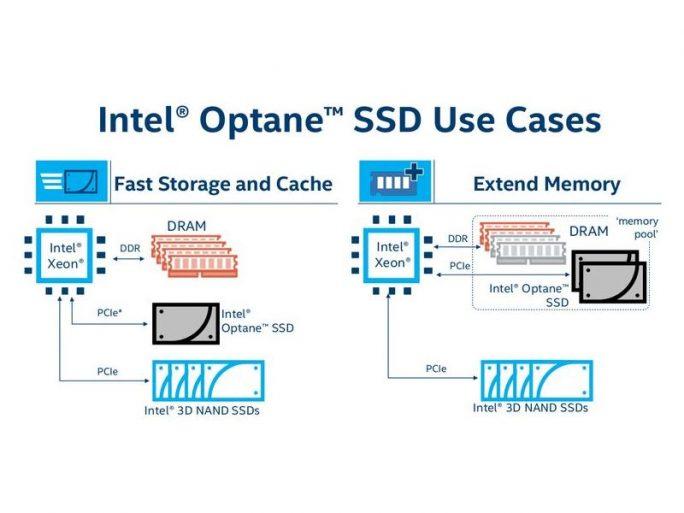 Intel Optane-SSDs lassen sich als schnelle Storage-Lösung, als Chache oder als DRAM-Speichererweiterung einsetzen (Bild: Intel).