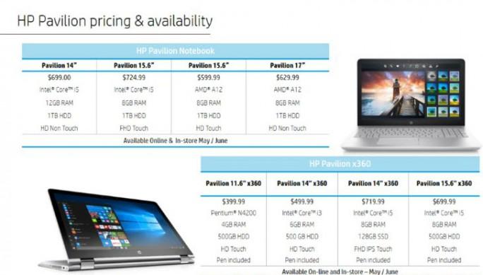 Die Preise variieren abhängig von der Konfiguration (Bild: HP).