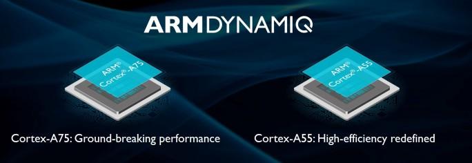 ARM DynamIQ (Bild: ARM)