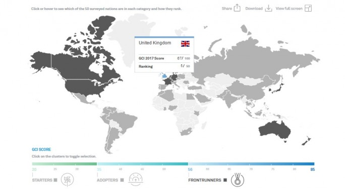 Huawei Global Conncetivity Index (Screenshot: ZDNet.de)
