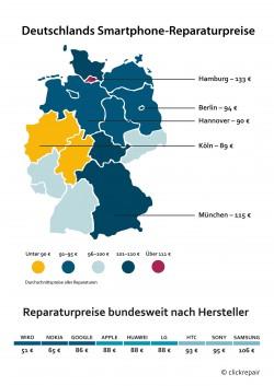 Reparaturpreise Deutschland (Bild: Clickrepair)