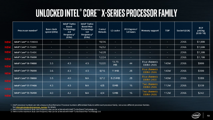 Intel X-Series (Bild: Intel)