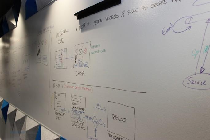 Nach einer Impact-Analyse und weiteren Brainstorming-Methoden entsteht zusammen mit dem Kunden schnell der Aufbau einer Anwendung. Kunden, so das Versprechen von Red Hat, können damit schnell zu ersten Ergebnissen kommen. (Bild: M. Schindler)</