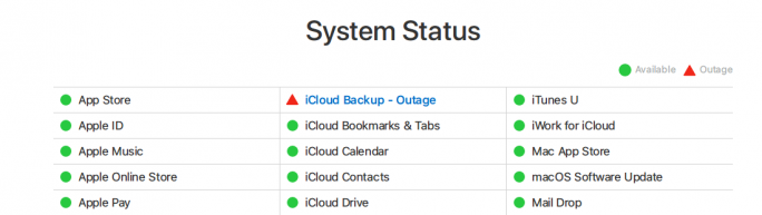Apple: Ausfall von iCloud Backup (Screeenshot: ZDNet.de)