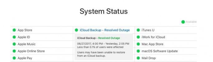 Apple-Status: iCloud-Backup (Screenshot: ZDNet.de)