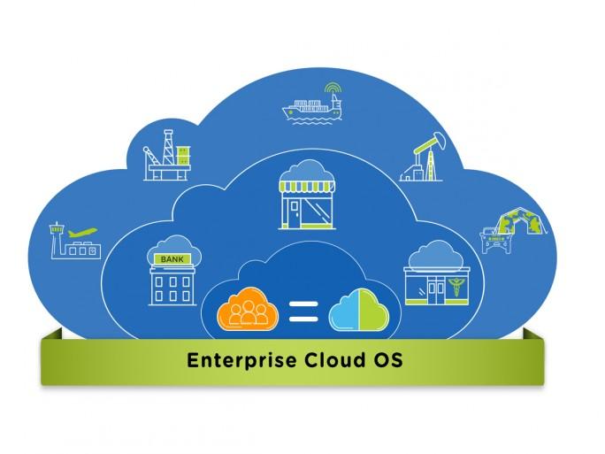 Nutanix Enterprise Cloud OS (Grafik: Nutanix)