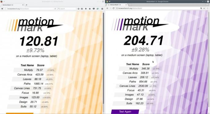 Firefox 55: MotionMark (Bild: ZDNet.de)