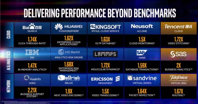 Xeon-Scalable-Platform (Bild: Intel)