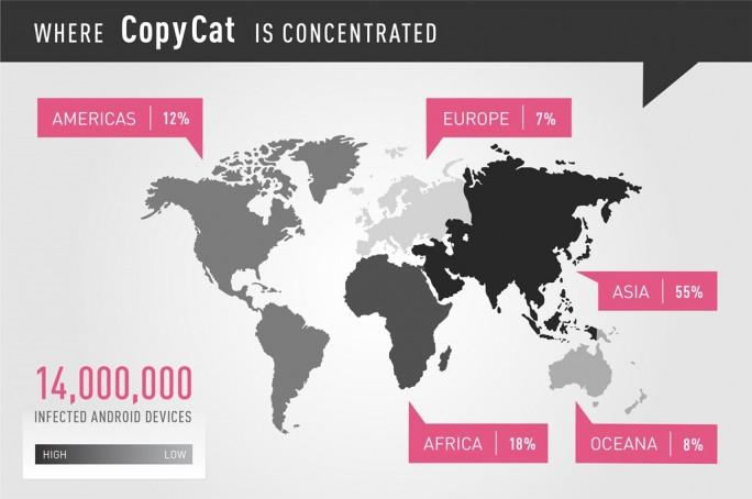 CopyCat hat vor allem Geräte in Asien befallen (Bild: CheckPoint).