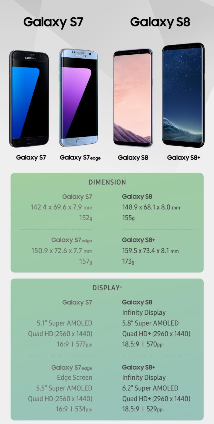 galaxy s9 mit gleicher displaygr e wie galaxy s8. Black Bedroom Furniture Sets. Home Design Ideas