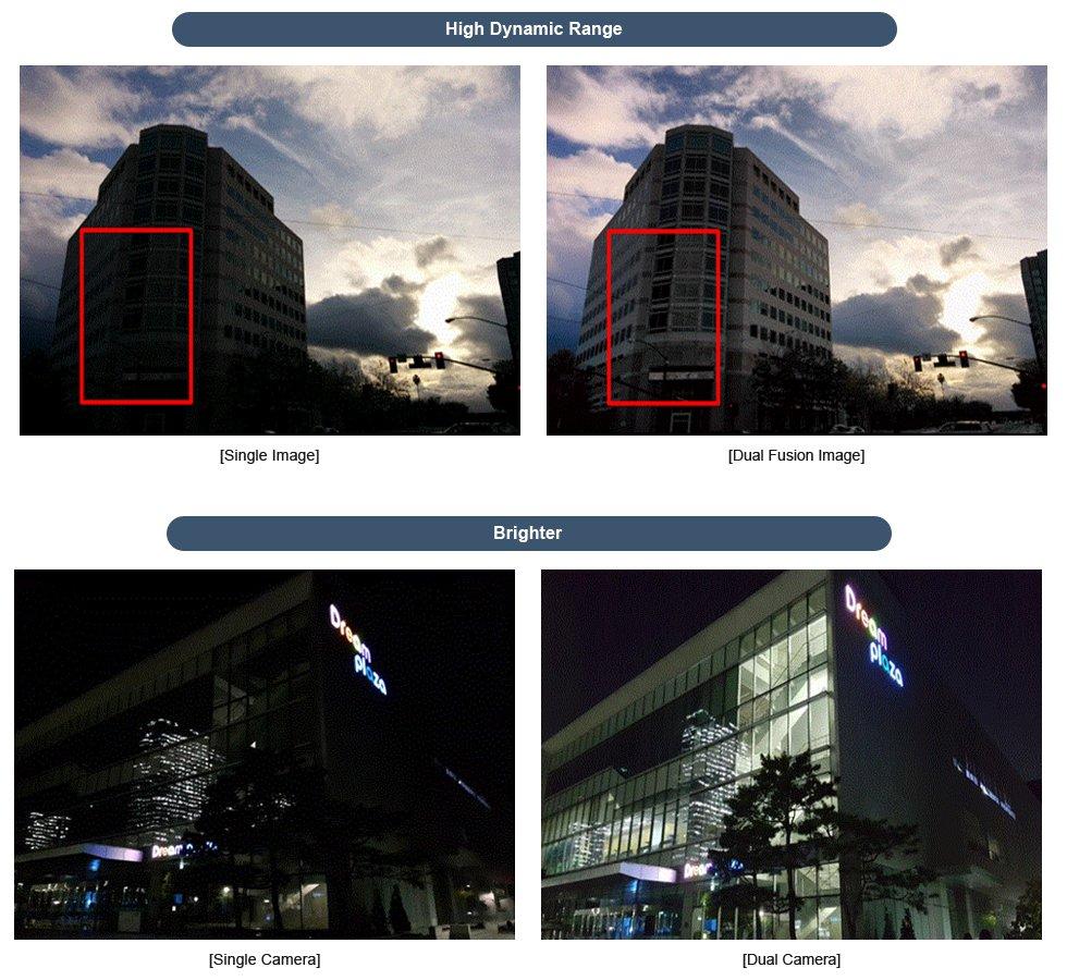 Samsung Dualkamera