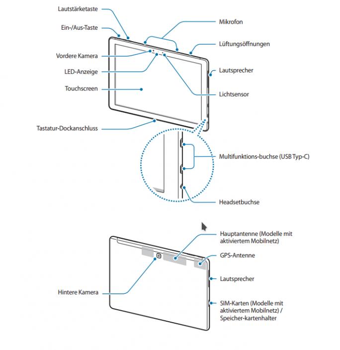 Samsung Galaxy Book 12 LTE: Schaubild (Bild: Samsung)