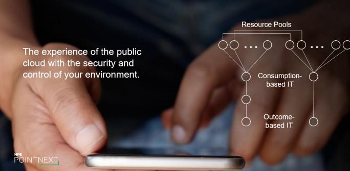 Mit HPE Backup as a Service lassen sich Unternehmensdaten sehr viel effizienter sichern (Screenshot: HPE).