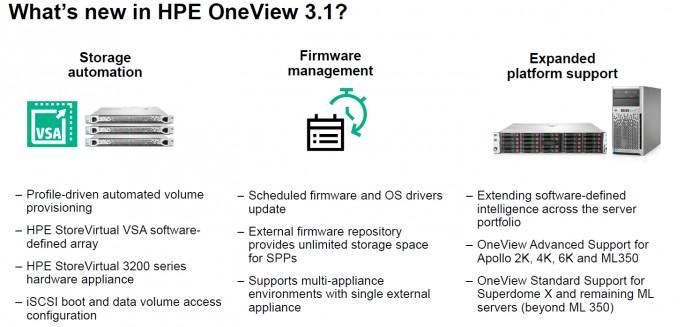HPE OneView wird in der Version 3.1 deutlich ausgebaut (Screenshot: HPE).