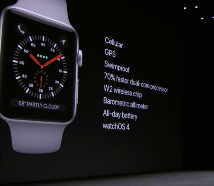 Apple Watch Series 3 (Screenshot: ZDNet.de)