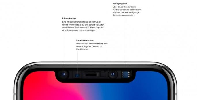Apple iPhone X: Face ID (Bild: Apple)