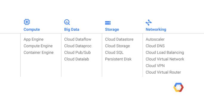 Google-Cloud-Deutschland (Bild: Google)
