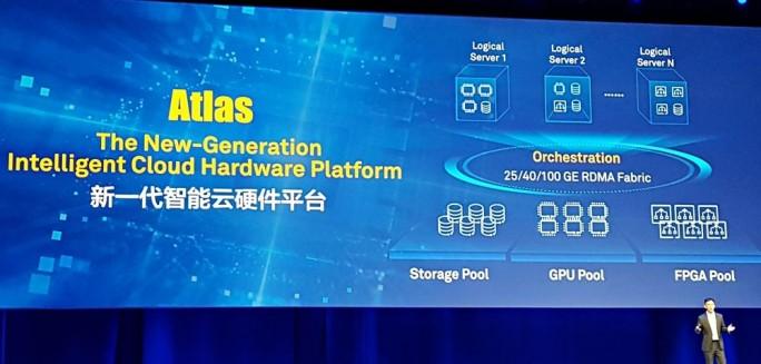 Die Hardware-basierte Cloud-Plattform Atlas wurde für Szenarien wie Public Cloud, künstliche Intelligenz und High Performance Computing (HPC) entwickelt (Bild: Stefan Girschner).