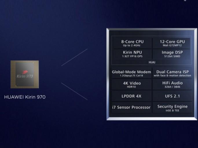 Huawei Kirin 970 (Bild: Huawei)