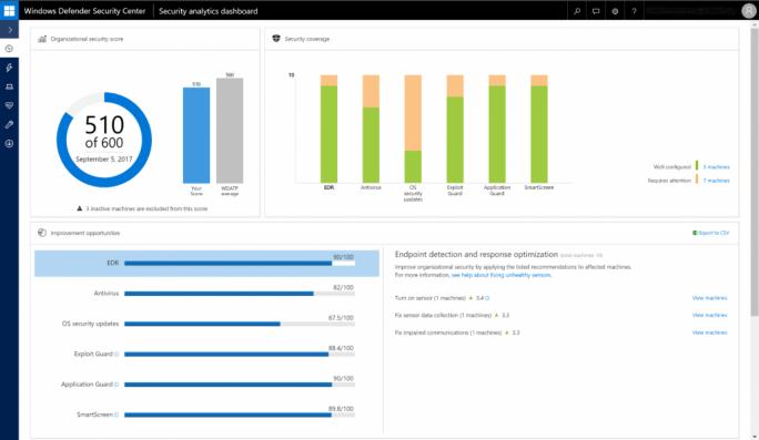 Das neue Security-Analytics-Dashboard bildet die gesamte Sicherheitslage des Unternehmens ab (Bild: Microsoft).