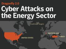 Dragonfly: Symantec warnt vor neuen Cyberangriffen