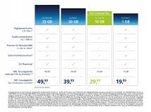 Telefónica startet neue O2 Free-Tarife mit bis zu 25 GByte