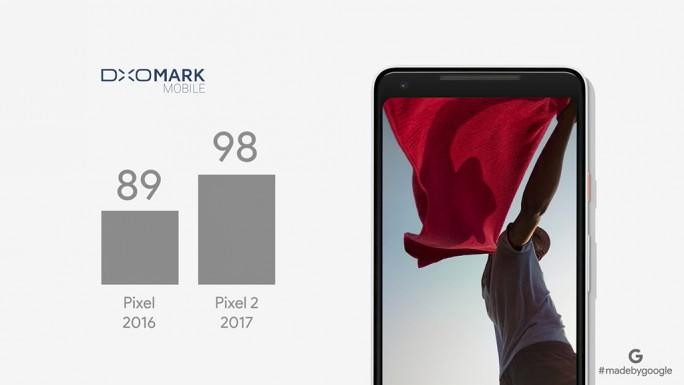DxOMark: Google Pixel 2 mit Rekordwert (Screenshot: ZDNet.de)