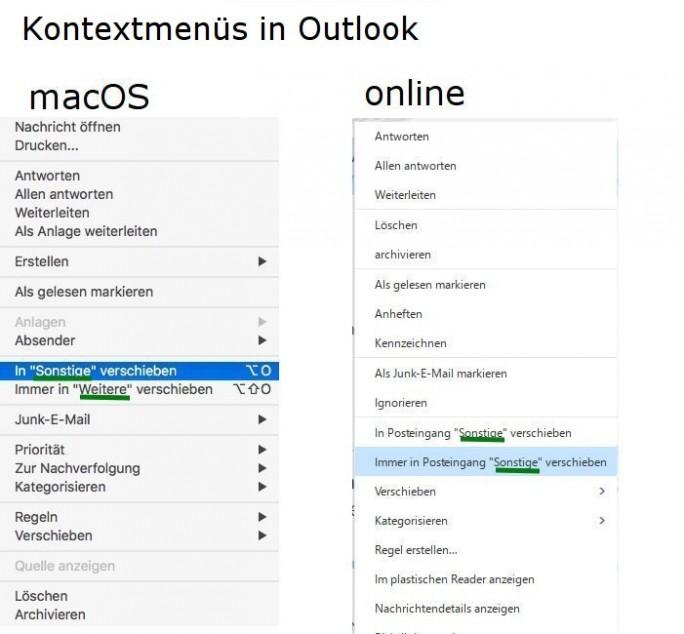 Kontextmenüs in Outlook: macOS vs. Online (Screenshot: ZDNet.de)