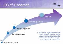 PCIe 4.0: Finale Spezifikation veröffentlicht