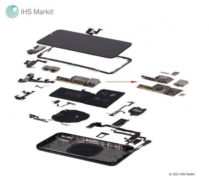 IHS Markit hat das iPhone X zerlegt, um die Kosten seiner Bauteile zu bestimmen (Bild: IHS Markit).