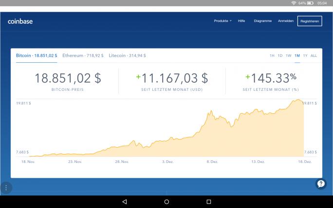 Bitcoin im Höhenflug (Screenshot: ZDNet.de)