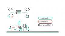 Eine knifflige Aufgabe: Workload-Platzierung in hybriden Infrastrukturen