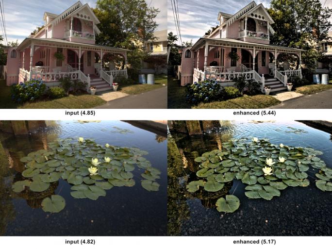 Mit Hilfe von Nima optimierte Fotos und die vergebenen Scores (Bild: Google mit Testfotos von MIT-Adobe FiveK)