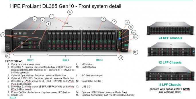 Der neue HPE ProLiant DL385 Gen10 (Screenshot: HPE).