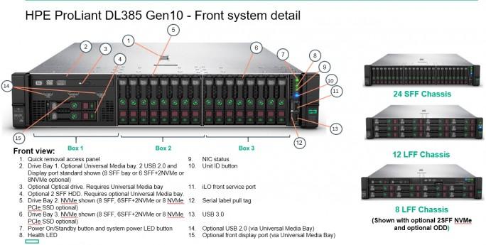 Der neue HPE ProLiant DL385 Gen10 (Screenshot: HPE).