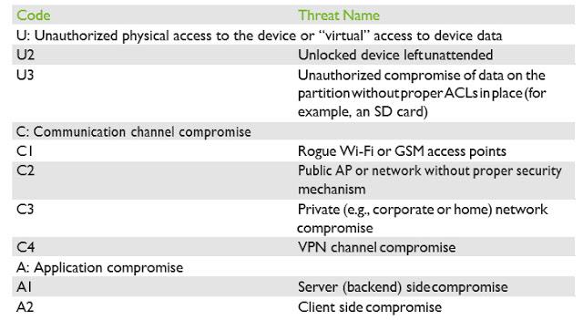 Mobile Apps für scada, ICT und MES (Bild: IOActive)
