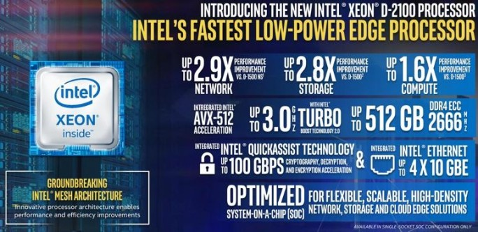 Intel stellt den Xeon D-2100 vor (Bild: Intel).
