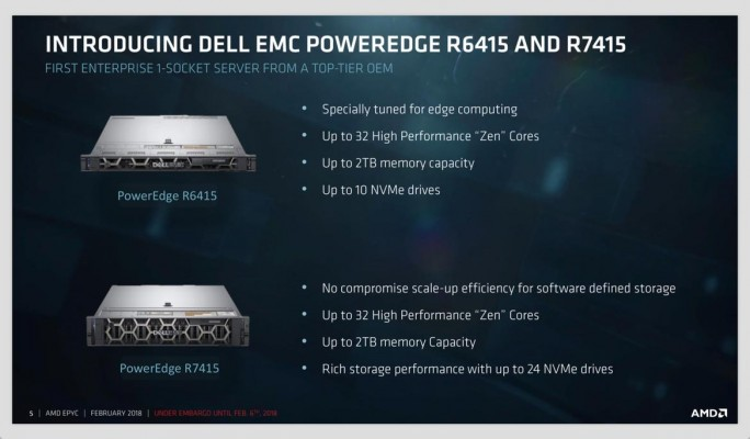 Die Single-Socket-Systeme PowerEdge R6415 und R7415 auf Basis von AMD EPYC (Bild: AMD).