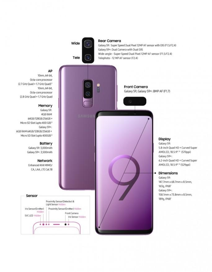 Galaxy S9 und S9+: Spezifikationen (Bild: Samsung)