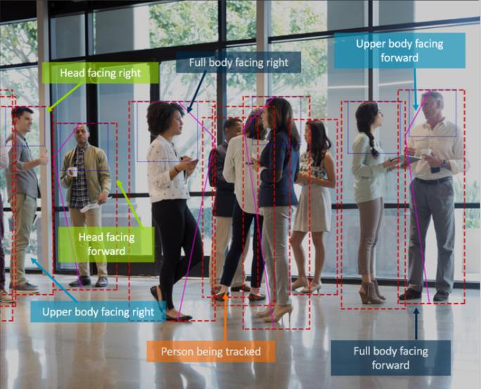 Maschinelle Erkennung von Objekten mit dem OD-Chip von ARM (Bild: ARM).