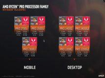 AMD Ryzen PRO: Dell, HP und Lenovo stellen 16 Lösungen vor