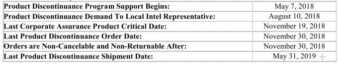 Intel stellt Core i7-7740X und i5-7640X ein (Screenshot: ZDNet.de)