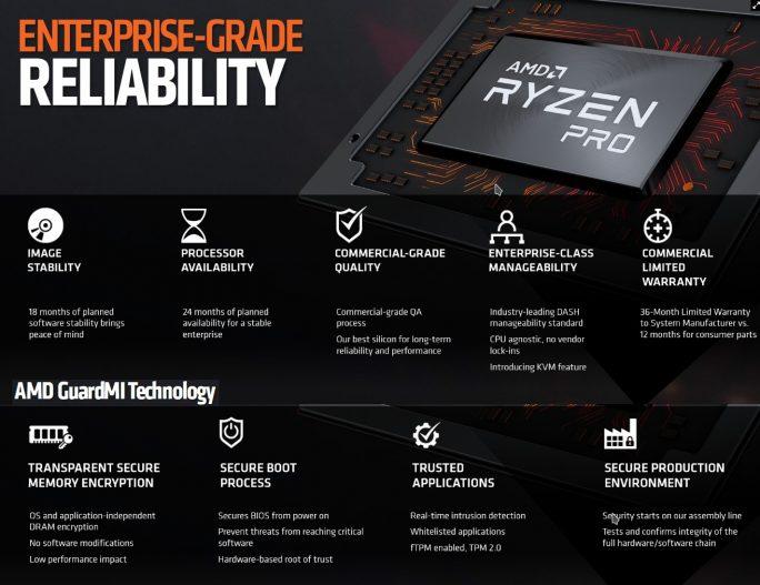 Ryzen PRO: Unternehmensfeatures (Bild: AMD)