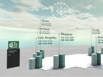 SharePoint Spaces: Microsoft kündigt Unterstützung für Mixed Reality an