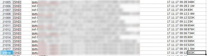 Zyxel: Unter www.zywall.de waren über 21.000 Telefongespräche öffentlich verfügbar (Screenshot: ZDNet.de)