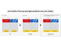 Isocell Plus: Samsung verbessert Bildsensor