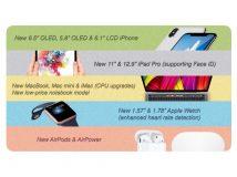 MacBook, iMac, iPad: Apple plant großes Update im Herbst