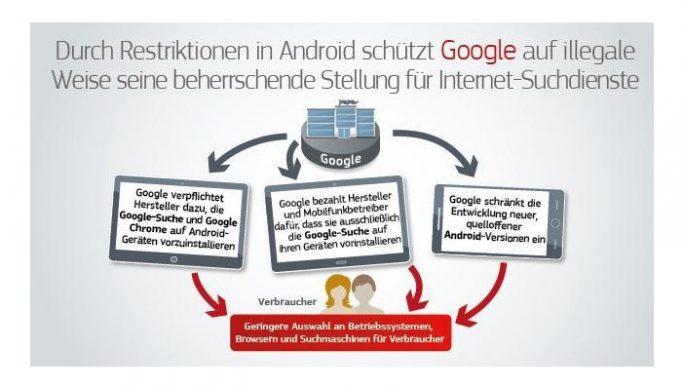 EU vs. Google: Drei Vergehen in Sachen Marktmissbrauch durch Android (Bild: EU)